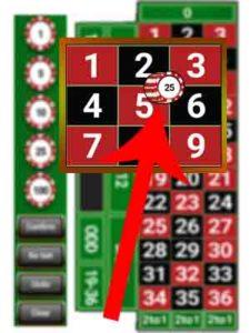 cara-memasang-roulette-corner-bet
