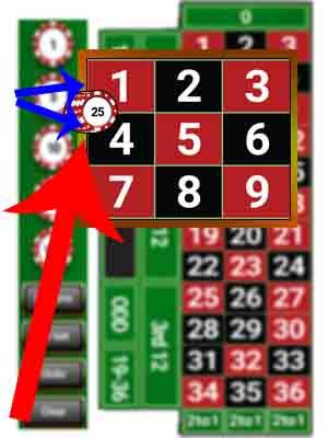 cara-memasang-roulette-line-bet