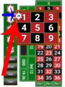 cara-memasang-roulette-street-bet