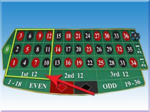 jenis-taruhan-roulette-online-dozen-bet