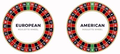 tipe-roda-roulette