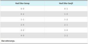 tabel odd even bola